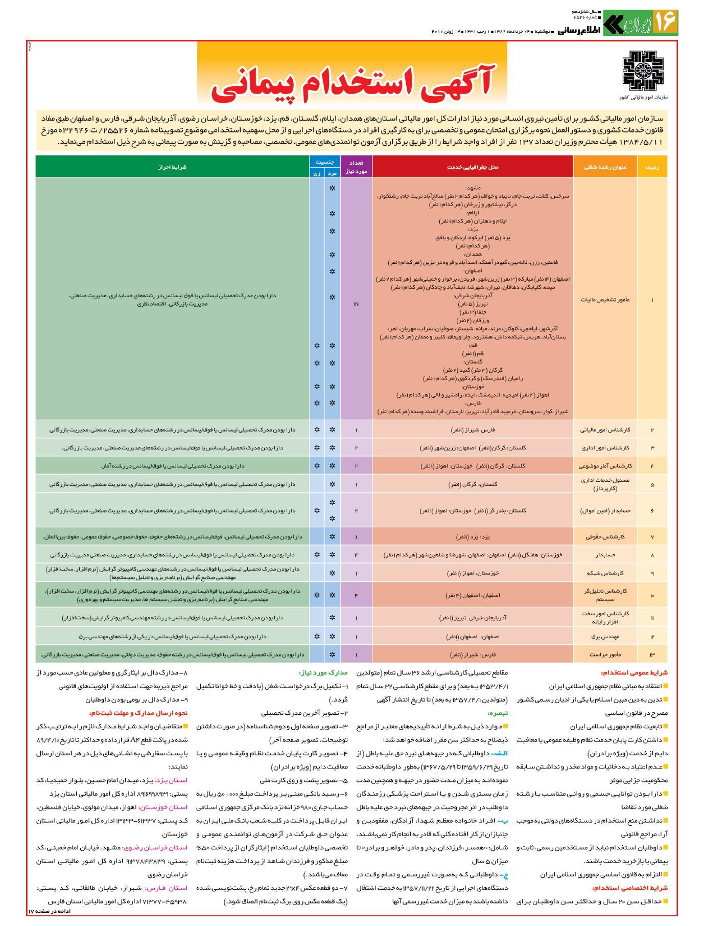 شرایط ثبت نام برای بهیاری شیراز95 استخدام سال92 | آزمون | استخدام بانک | رسمی و پیمانی ...